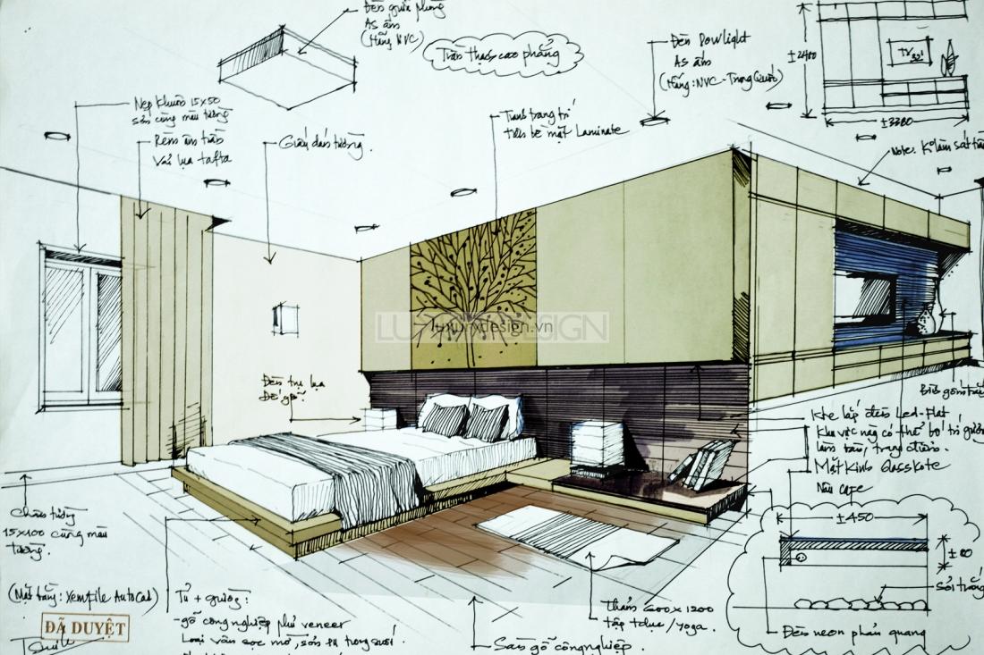Sketch 3d Floorplans 3d Visualization Services